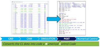 post processors 101 autodesk community