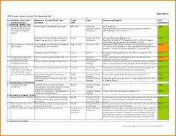 100 spend analysis template sample vendor analysis business