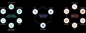 media query inc branding u0026 software development agency