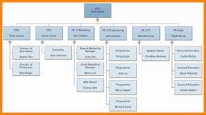 7 organization chart template word 2010 job resumed