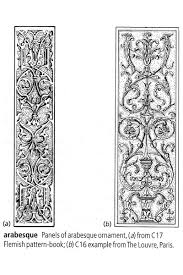 panels of arabesque ornament a from c17 flemish patter book b