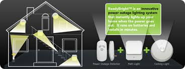 Mr Beams Ceiling Light by Preparing For A Power Outage With Mr Beams Readybright Emergency