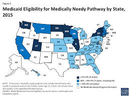 medicaid financial eligibility for seniors and people with