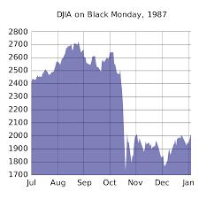 ko stock quote yahoo dow jones industrial average wikipedia