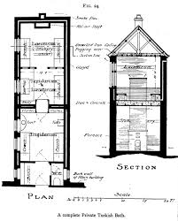interesting last man standing house floor plan gallery best