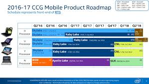 is this intel corporation desktop processor rumor true the