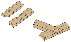 Different Wood Joints And Their Uses by Lap Woodworking Joints