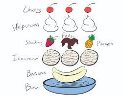 dessert diagrams u2013 rebelord u0027s tech rampancy