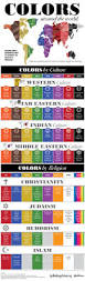 colorsss aura color meanings what do colours mean toolally