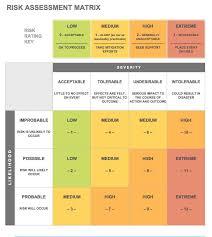 network assessment template cmh interrai community mental