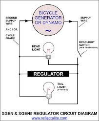 regulators for dynamo generators