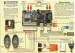conseils branchement électricité schéma raccordement portail ...