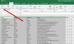 How To Create Pivot Tables In Excel How To Create Excel Pivot Tables