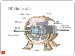 wiring diagram dc generator jzgreentown