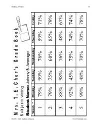 mode mean median practice daily math worksheets 3rd 5th grade