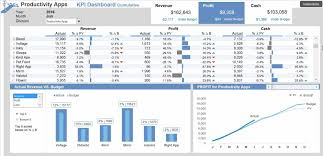 kpi dashboard excel template free download dashboards u ppt images