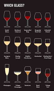 wine body and colour explained colour chart wine and wine