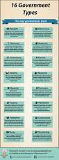 33 best apush images on pinterest teaching social studies us