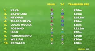 la liga table 2016 17 top scorer la liga stats 2017 18 top scorers most assists clean sheets