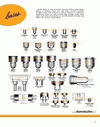 refrigerator light bulb size a15 led appliance bulb halco 6015 25 watt a15 appliance bulb ge 40w