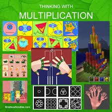 what is multiplication math cafe math