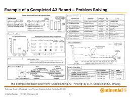 Problem Solving Template Excel A3 Management
