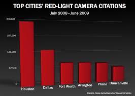 red light ticket texas ticket cameras at intercections