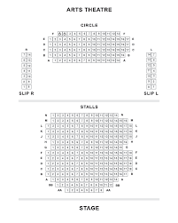 National Theatre Floor Plan by Arts Theatre Seating Plan Londontheatre Co Uk