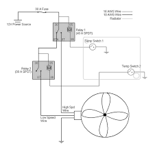 1968 mustang dimensions taurus fan wiring diagram dual taurus fan dimensions taurus fan