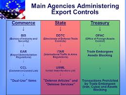 export bureau u s dual use export controls for the aerospace industry ppt