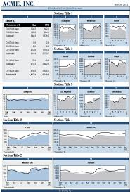 Excel Reporting Templates Sle Excel Dashboard Reports