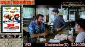 Bud Spencer Bad Die 10 Erfolgreichsten Bud Spencer U0026 Terence Hill Filme In