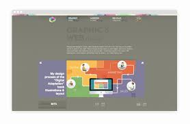 line Graphic Design Courses Awesome Learn Graphic Design From
