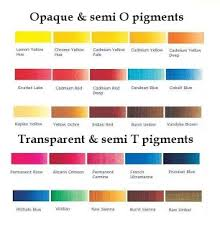 translucent pigments and opaque pigments in art science of colour