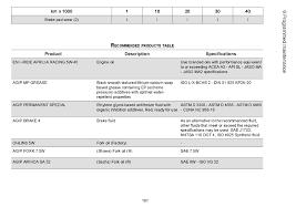 100 aprilia tuono 2013 workshop manual 2015 aprilia for