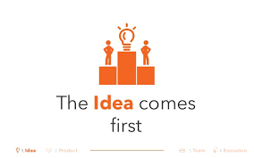 y combinator startup class 1 ideas products teams and execution