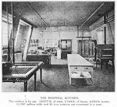the kitchen the history of the london homoeopathic hospital
