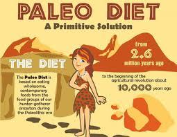 what is the paleo diet longevity