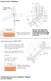 How To Install Blum Corner Cabinet Hinges Bar Cabinet