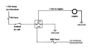 wiring an led light bar dolgular com