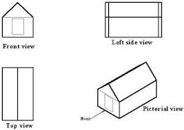 machine drawing chapter3 the theory of projections
