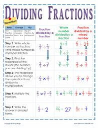 dividing a whole number by a fraction multiplying dividing fractions ms roy s grade 7 math