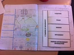 Worksheets For Geography Lovin U0027 It Interactive