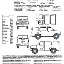 vehicle inspection report template vehicle inspection report template and annual vehicle