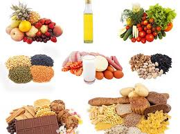 photos weight loss diet tips top 10 sources of protein for