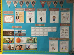 Mcgraw Hill Math Worksheets 2nd Grade Mcgraw Hill Wonders Focus Wall 2nd Grade Pinterest