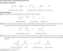 nucleophilic substitution addition and elimination reactions