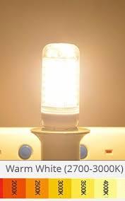 quality of led lights what you need to