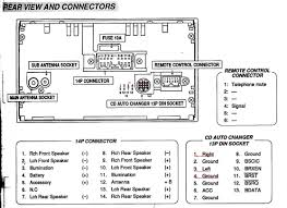 1995 jeep cherokee sport stereo wiring diagram 94 yj fuse