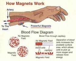 magnetic bracelet with copper images How to wear your magnetic bracelet properly magnetic therapy in jpg
